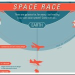 How Big Is Space? A HUGE Infographic