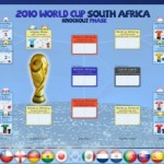 And Then There Were 14: 2010 World Cup Knockout Phase